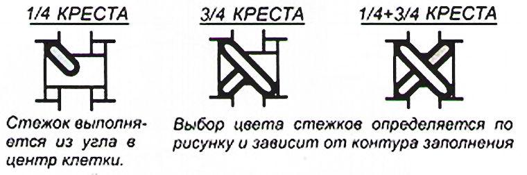 Половина креста в вышивке 55